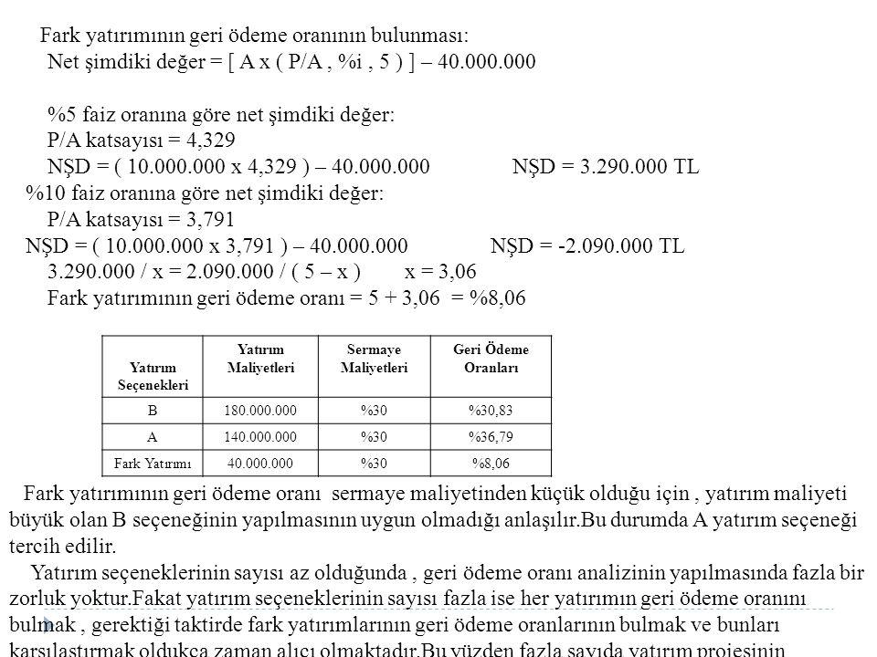 Net şimdiki değer = [ A x ( P/A , %i , 5 ) ] – 40.000.000